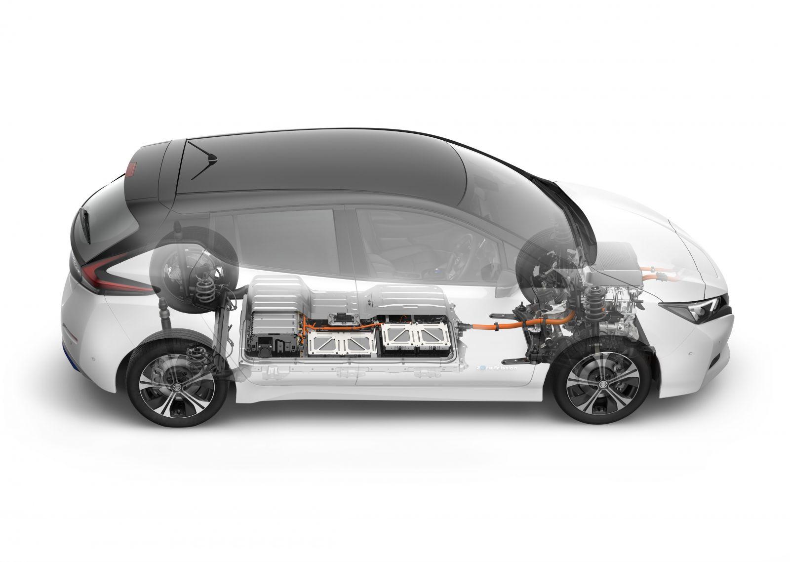 Elektrische Auto S Slaan Tien Keer Zoveel Energie Op Dankzij Duitse